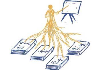 مهارت های بدو خدمت معلمان