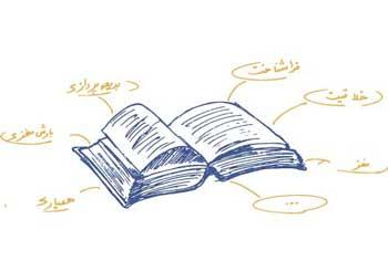 روش ها و فنون تدریس